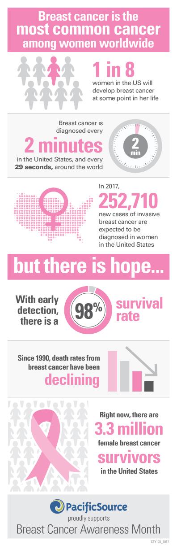 CTY170_1017_BreastCancerAwareness